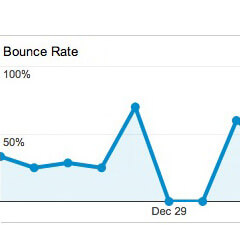 Factors that Increase Bounce Rate